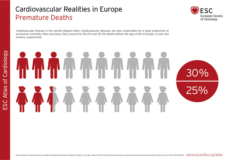 Premature Deaths_ESC Atlas_Cardiovascular Realities in Europe.jpg
