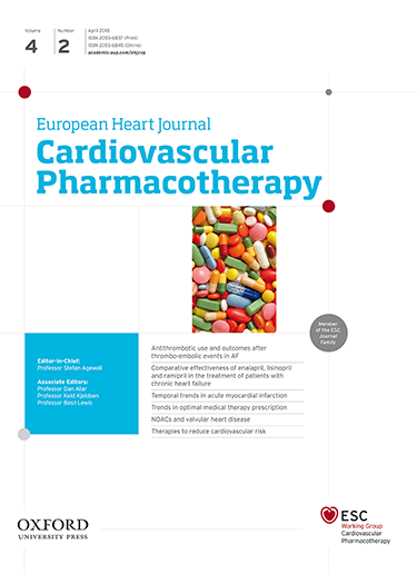 Factor pharmacol curr opin impact