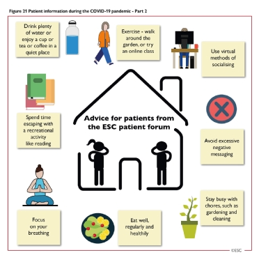 <b>Figure 21</b> Patient information during the COVID-19 pandemic Part 2