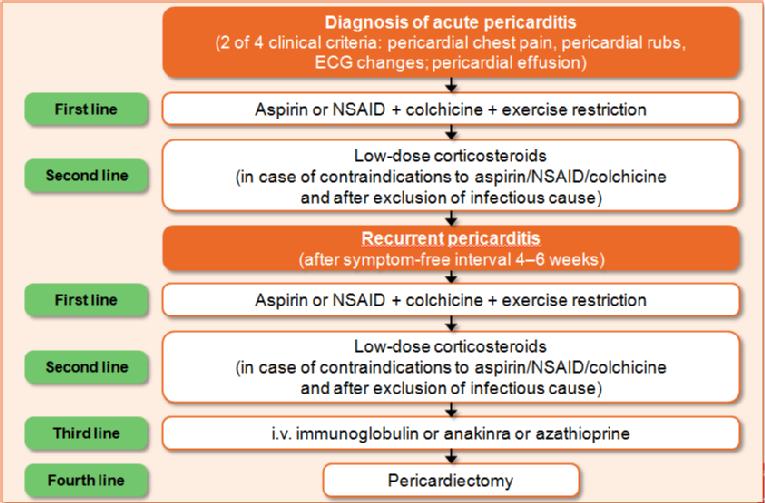 local corticosteroids in pregnancy