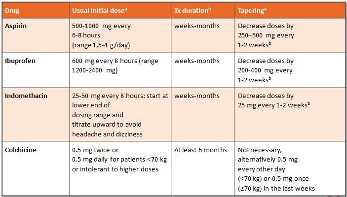 anti inflammatory steroid shot