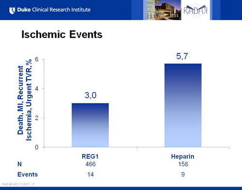 Ischemic events